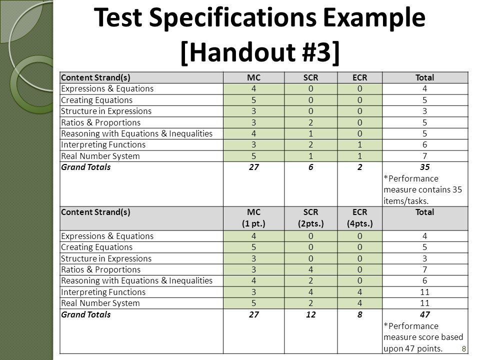 Test Specifications Example [Handout #3]